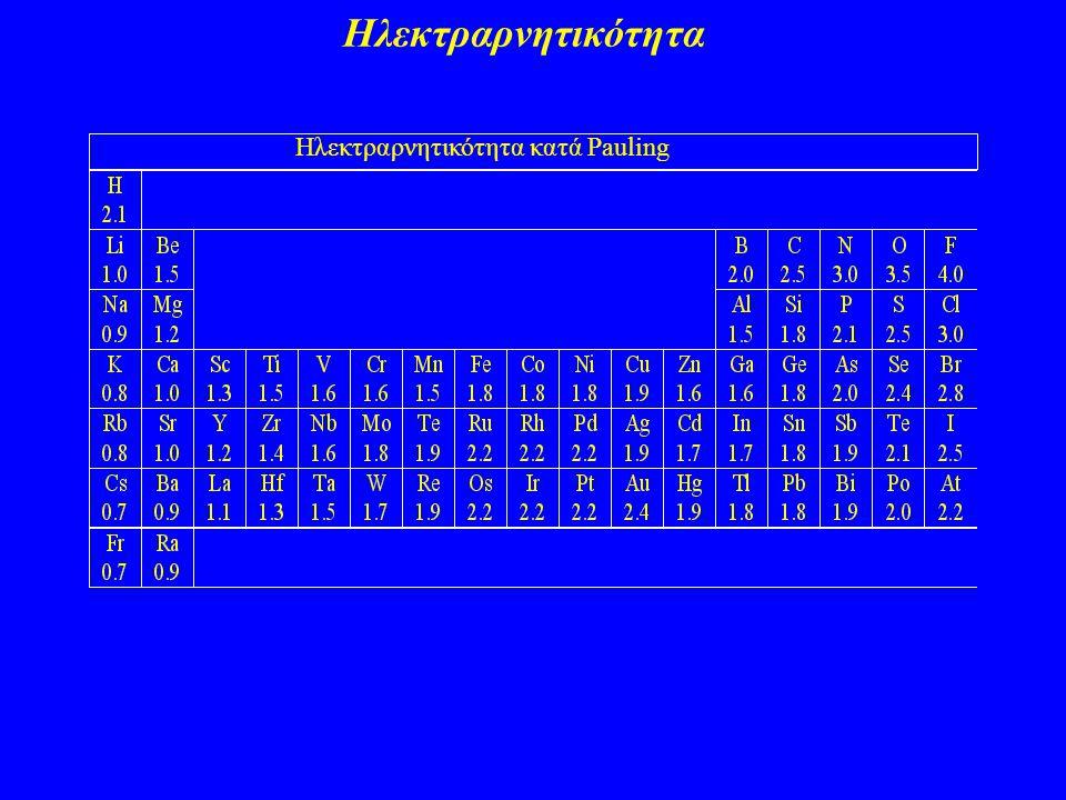 Ηλεκτραρνητικότητα Ηλεκτραρνητικότητα κατά Pauling