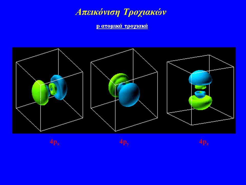 Απεικόνιση Τροχιακών p ατομικά τροχιακά 4p x 4p y 4p z