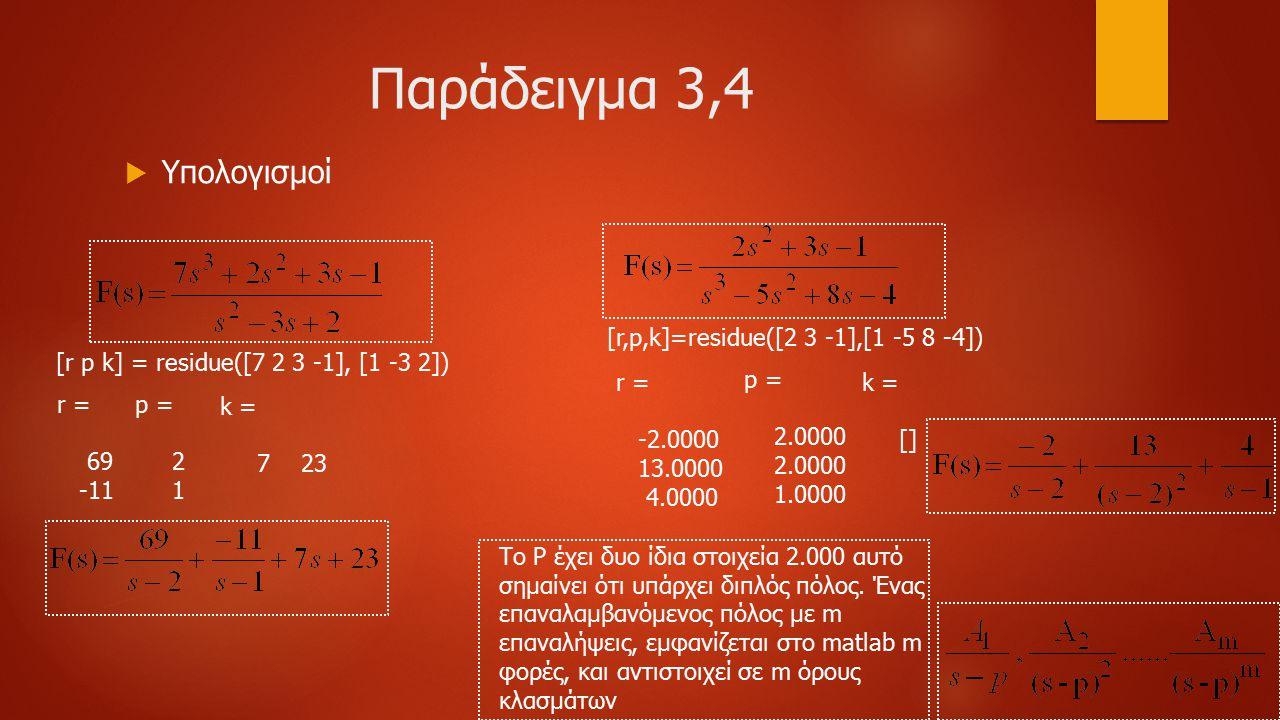 Παράδειγμα 3,4  Υπολογισμοί [r p k] = residue([7 2 3 -1], [1 -3 2]) r = 69 -11 p = 2 1 k = 7 23 [r,p,k]=residue([2 3 -1],[1 -5 8 -4]) r = -2.0000 13.0000 4.0000 p = 2.0000 1.0000 k = [] Το P έχει δυο ίδια στοιχεία 2.000 αυτό σημαίνει ότι υπάρχει διπλός πόλος.