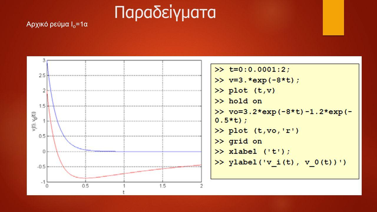 Παραδείγματα Αρχικό ρεύμα Ι ο =1α