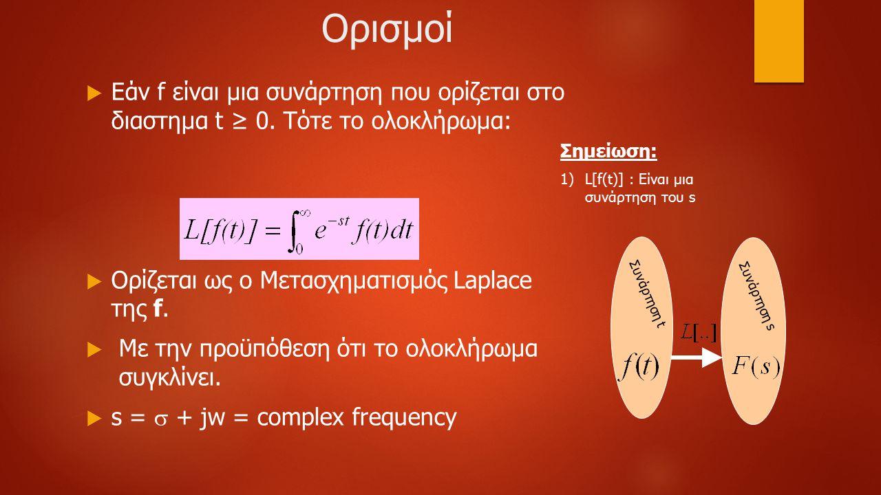 Ορισμοί  Εάν f είναι μια συνάρτηση που ορίζεται στο διαστημα t ≥ 0. Τότε το ολοκλήρωμα:  Ορίζεται ως ο Μετασχηματισμός Laplace της f.  Με την προϋπ