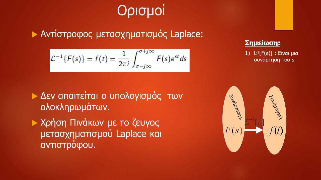 Ορισμοί  Αντίστροφος μετασχηματισμός Laplace:  Δεν απαιτείται ο υπολογισμός των ολοκληρωμάτων.  Χρήση Πινάκων με το ζευγος μετασχηματισμού Laplace