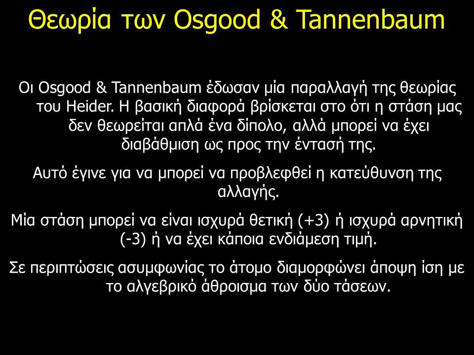 Θεωρία των Osgood & Tannenbaum Οι Osgood & Tannenbaum έδωσαν μία παραλλαγή της θεωρίας του Heider. Η βασική διαφορά βρίσκεται στο ότι η στάση μας δεν