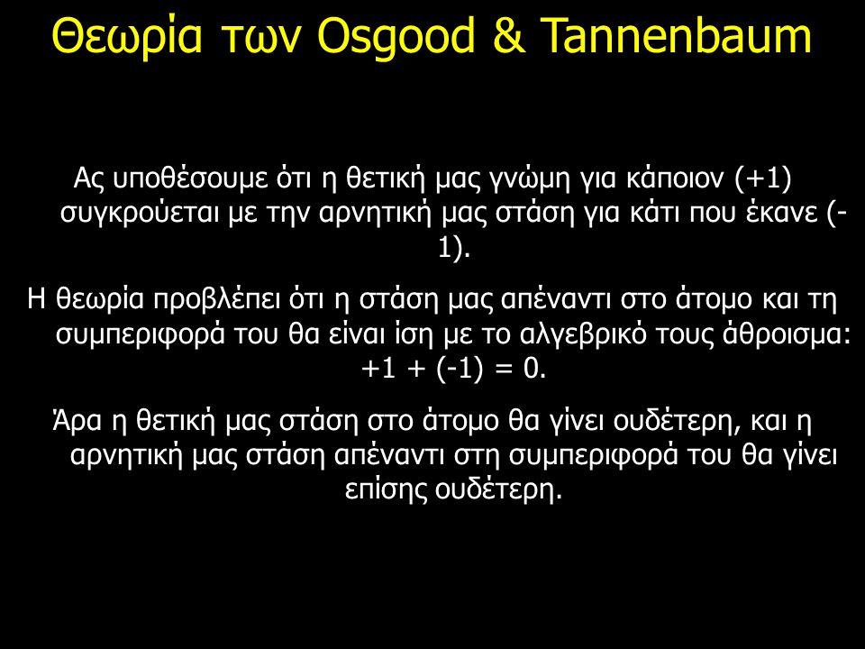 Θεωρία των Osgood & Tannenbaum Ας υποθέσουμε ότι η θετική μας γνώμη για κάποιον (+1) συγκρούεται με την αρνητική μας στάση για κάτι που έκανε (- 1). Η