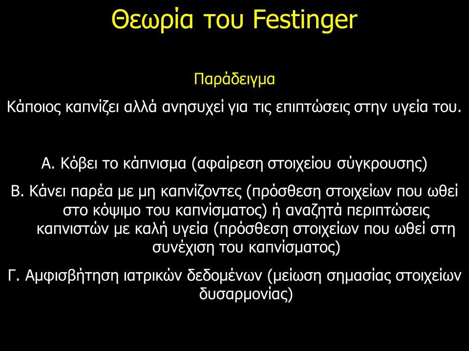 Θεωρία του Festinger Παράδειγμα Κάποιος καπνίζει αλλά ανησυχεί για τις επιπτώσεις στην υγεία του. Α. Κόβει το κάπνισμα (αφαίρεση στοιχείου σύγκρουσης)