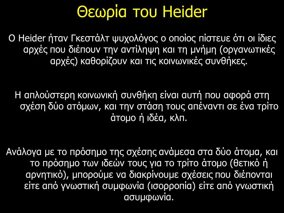 Θεωρία του Heider Ο Heider ήταν Γκεστάλτ ψυχολόγος ο οποίος πίστευε ότι οι ίδιες αρχές που διέπουν την αντίληψη και τη μνήμη (οργανωτικές αρχές) καθορ