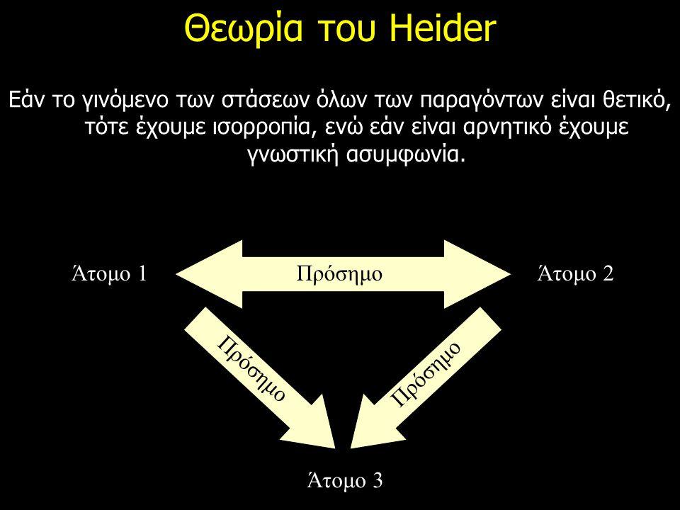 Θεωρία του Heider Εάν το γινόμενο των στάσεων όλων των παραγόντων είναι θετικό, τότε έχουμε ισορροπία, ενώ εάν είναι αρνητικό έχουμε γνωστική ασυμφωνί