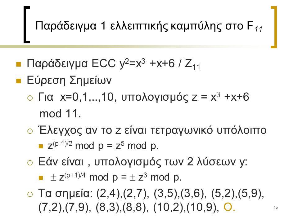 16 Παράδειγμα 1 ελλειπτικής καμπύλης στο F 11 Παράδειγμα ECC y 2 =x 3 +x+6 / Z 11 Εύρεση Σημείων  Για x=0,1,..,10, υπολογισμός z = x 3 +x+6 mod 11.