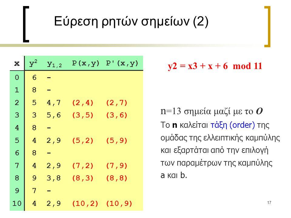 17 Εύρεση ρητών σημείων (2) 6 - 8 - 5 4,7 (2,4) (2,7) 3 5,6 (3,5) (3,6) 8 - 4 2,9 (5,2) (5,9) 8 - 4 2,9 (7,2) (7,9) 9 3,8 (8,3) (8,8) 7 - 4 2,9 (10,2) (10,9) y 2 y 1,2 P(x,y) P (x,y) 0 1 2 3 4 5 6 7 8 9 10 x n =13 σημεία μαζί με το Ο Το n καλείται τάξη (order) της ομάδας της ελλειπτικής καμπύλης και εξαρτάται από την επιλογή των παραμέτρων της καμπύλης a και b.