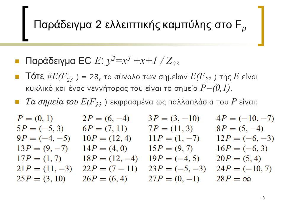 18 Παράδειγμα 2 ελλειπτικής καμπύλης στο F p Παράδειγμα EC Ε : y 2 =x 3 +x+1 / Z 23 Τότε #E(F 23 ) = 28, το σύνολο των σημείων E(F 23 ) της E είναι κυκλικό και ένας γεννήτορας του είναι το σημείο Ρ=(0,1).