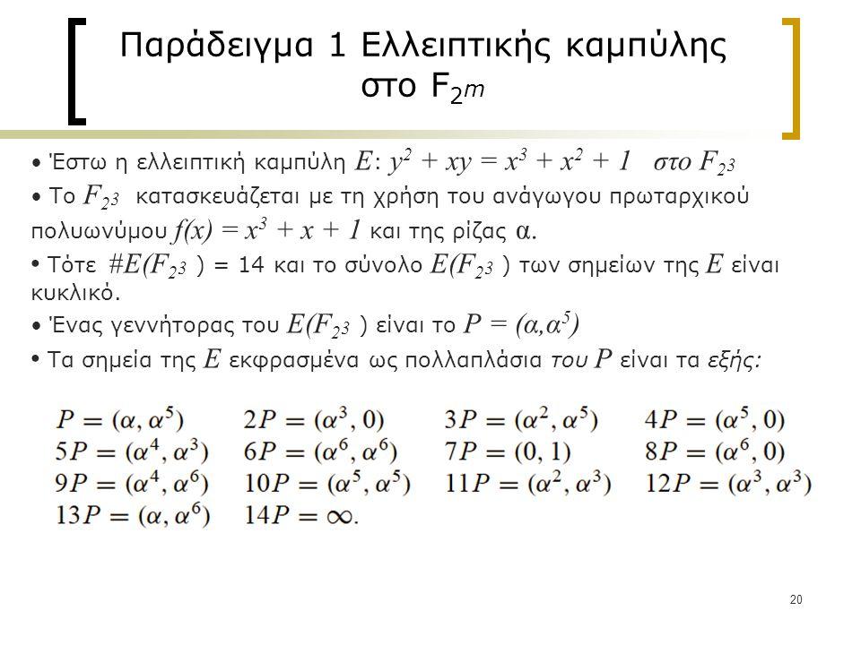 20 Παράδειγμα 1 Ελλειπτικής καμπύλης στο F 2 m Έστω η ελλειπτική καμπύλη Ε : y 2 + xy = x 3 + x 2 + 1 στο F 2 3 Το F 2 3 κατασκευάζεται με τη χρήση του ανάγωγου πρωταρχικού πολυωνύμου f(x) = x 3 + x + 1 και της ρίζας α.