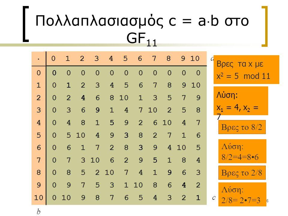 6 Πολλαπλασιασμός c = ab στο GF 11 0 0 0 0 0 0 0 0 0 0 0 0 1 2 3 4 5 6 7 8 9 10 0 2 4 6 8 10 1 3 5 7 9 0 3 6 9 1 4 7 10 2 5 8 0 4 8 1 5 9 2 6 10 4 7 0 5 10 4 9 3 8 2 7 1 6 0 6 1 7 2 8 3 9 4 10 5 0 7 3 10 6 2 9 5 1 8 4 0 8 5 2 10 7 4 1 9 6 3 0 9 7 5 3 1 10 8 6 4 2 0 10 9 8 7 6 5 4 3 2 1 0 1 2 3 4 5 6 7 8 9 10 0 1 2 3 4 5 6 7 8 9 10 a b c  Βρες τα x με x 2 = 5 mod 11 Λύση: x 1 = 4, x 2 = 7 Βρες το 2/8 Λύση: 8/2=4=86 Βρες το 8/2 Λύση: 2/8= 27=3