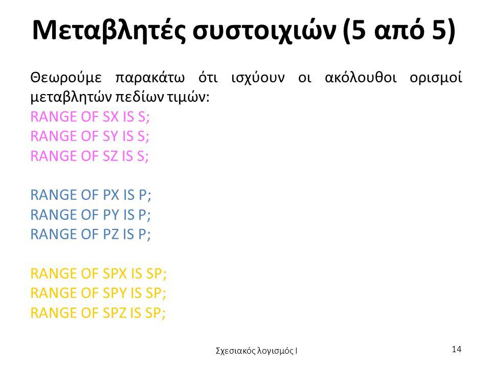 Μεταβλητές συστοιχιών (5 από 5) Θεωρούμε παρακάτω ότι ισχύουν οι ακόλουθοι ορισμοί μεταβλητών πεδίων τιμών: RANGE OF SX IS S; RANGE OF SY IS S; RANGE OF SZ IS S; RANGE OF PX IS P; RANGE OF PY IS P; RANGE OF PZ IS P; RANGE OF SPX IS SP; RANGE OF SPY IS SP; RANGE OF SPZ IS SP; Σχεσιακός λογισμός I 14