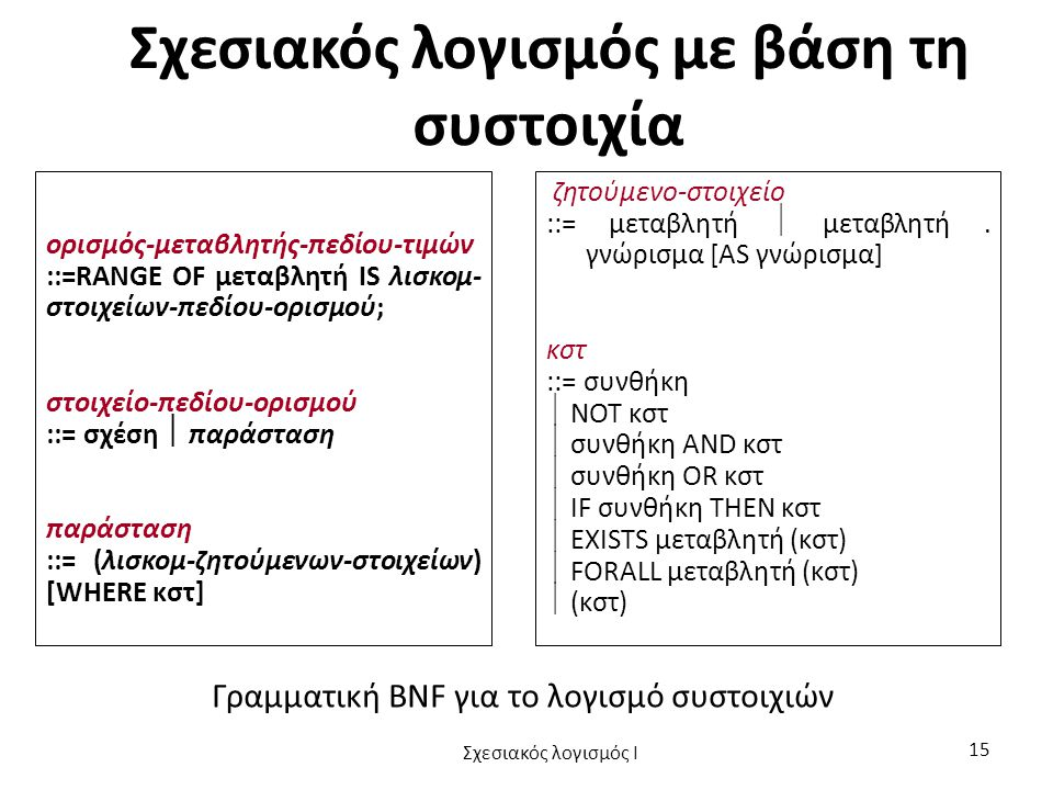 Σχεσιακός λογισμός με βάση τη συστοιχία ορισμός-μεταβλητής-πεδίου-τιμών ::=RANGE OF μεταβλητή IS λισκομ- στοιχείων-πεδίου-ορισμού; στοιχείο-πεδίου-ορισμού ::= σχέση  παράσταση παράσταση ::= (λισκομ-ζητούμενων-στοιχείων) [WHERE κστ] ζητούμενο-στοιχείο ::= μεταβλητή  μεταβλητή.