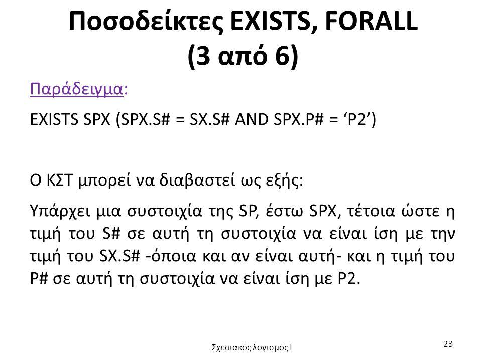 Ποσοδείκτες EXISTS, FORALL (3 από 6) Παράδειγμα: EXISTS SPX (SPX.S# = SX.S# AND SPX.P# = 'P2') Ο ΚΣΤ μπορεί να διαβαστεί ως εξής: Υπάρχει μια συστοιχία της SP, έστω SPX, τέτοια ώστε η τιμή του S# σε αυτή τη συστοιχία να είναι ίση με την τιμή του SX.S# -όποια και αν είναι αυτή- και η τιμή του P# σε αυτή τη συστοιχία να είναι ίση με P2.