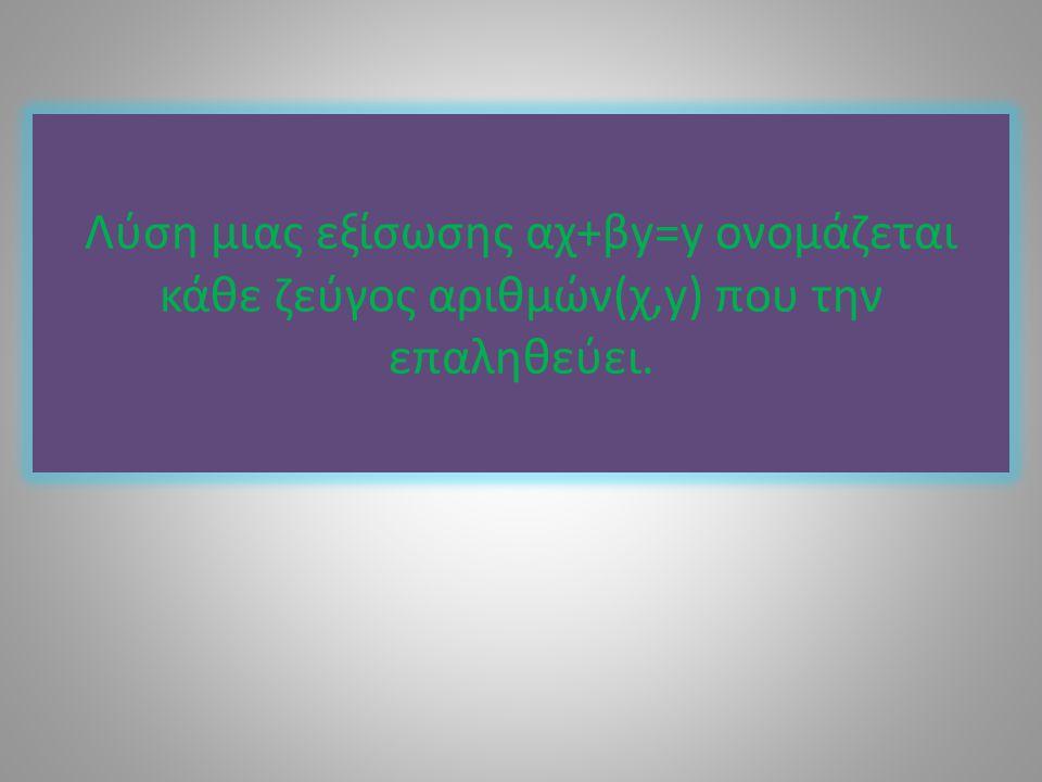 -Αν ένα σημείο ανήκει σε μια ευθεία, τότε οι συντεταγμένες του επαληθεύουν την εξίσωση της ευθείας.