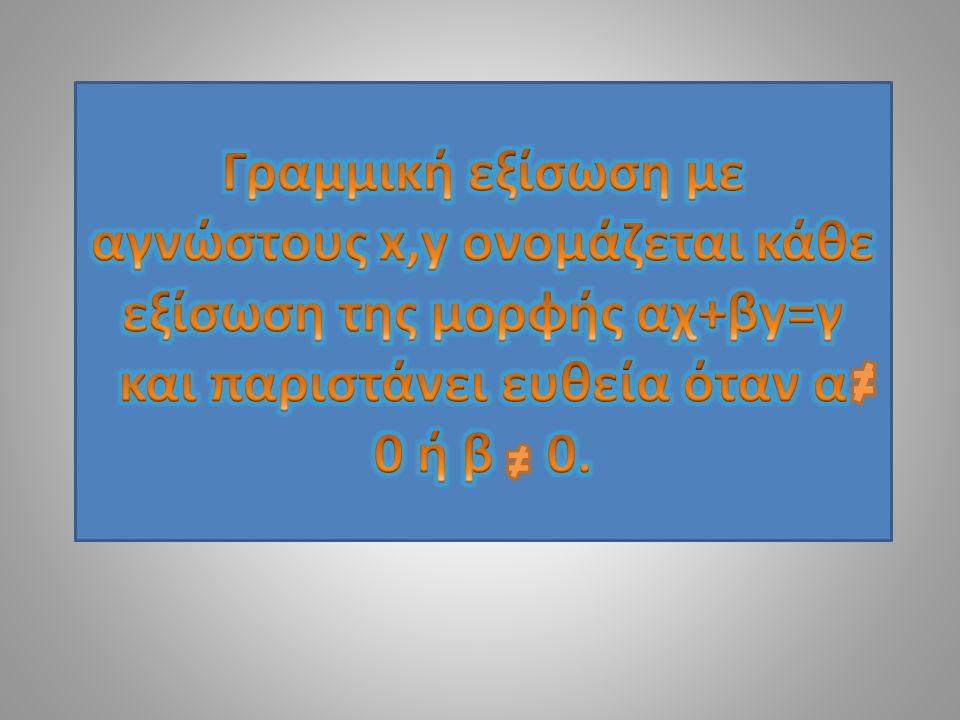 Η έννοια του γραμμικού συστήματος και η γραφική επίλυσή του.