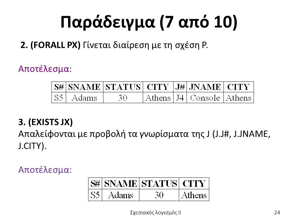Παράδειγμα (7 από 10) 2. (FORALL PX) Γίνεται διαίρεση με τη σχέση P. Αποτέλεσμα: 3. (EXISTS JX) Απαλείφονται με προβολή τα γνωρίσματα της J (J.J#, J.J