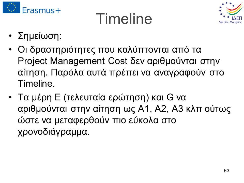 Timeline Σημείωση: Οι δραστηριότητες που καλύπτονται από τα Project Management Cost δεν αριθμούνται στην αίτηση. Παρόλα αυτά πρέπει να αναγραφούν στο