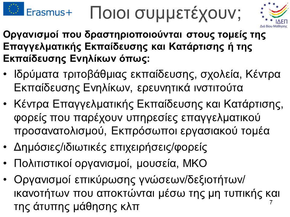 Όλοι οι συμμετέχοντες οργανισμοί πρέπει να έχουν: Νομική υπόσταση Erasmus Charter εάν είναι τριτοβάθμια εκπαιδευτικά ιδρύματα εγκατεστημένα σε χώρα του προγράμματος.