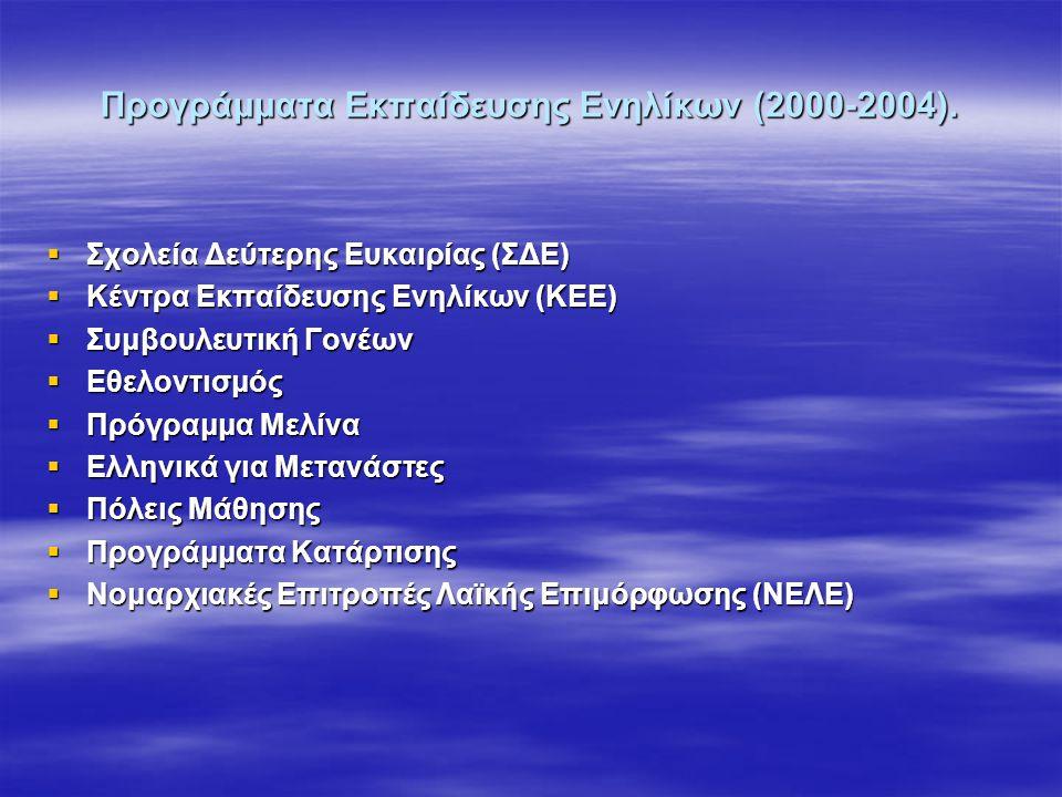 Προγράμματα Εκπαίδευσης Ενηλίκων (2000-2004).  Σχολεία Δεύτερης Ευκαιρίας (ΣΔΕ)  Κέντρα Εκπαίδευσης Ενηλίκων (ΚΕΕ)  Συμβουλευτική Γονέων  Eθελοντι