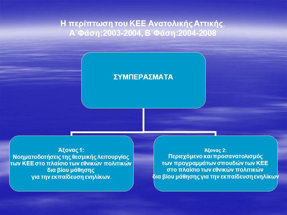 Η περίπτωση του ΚΕΕ Ανατολικής Αττικής. Α΄Φάση:2003-2004, Β΄Φάση:2004-2008 ΣΥΜΠΕΡΑΣΜΑΤΑ Άξονας 1: Νοηματοδοτήσεις της θεσμικής λειτουργίας των ΚΕΕ στο