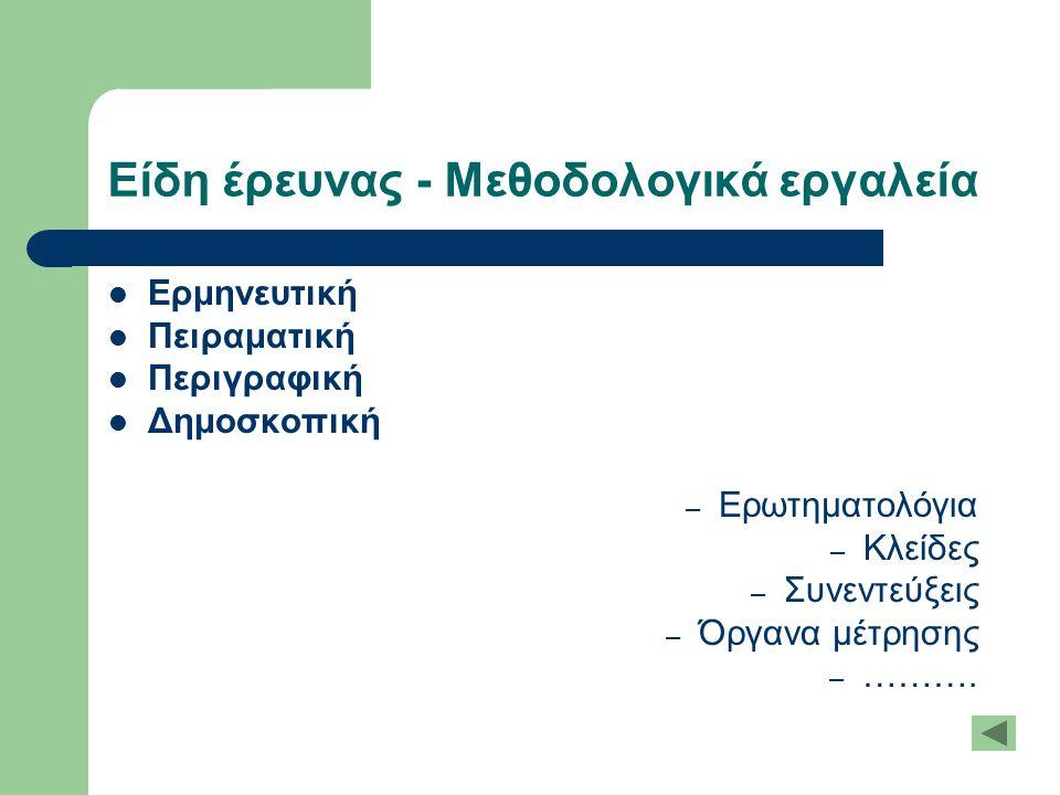 Είδη έρευνας - Μεθοδολογικά εργαλεία Ερμηνευτική Πειραματική Περιγραφική Δημοσκοπική – Ερωτηματολόγια – Κλείδες – Συνεντεύξεις – Όργανα μέτρησης – ………