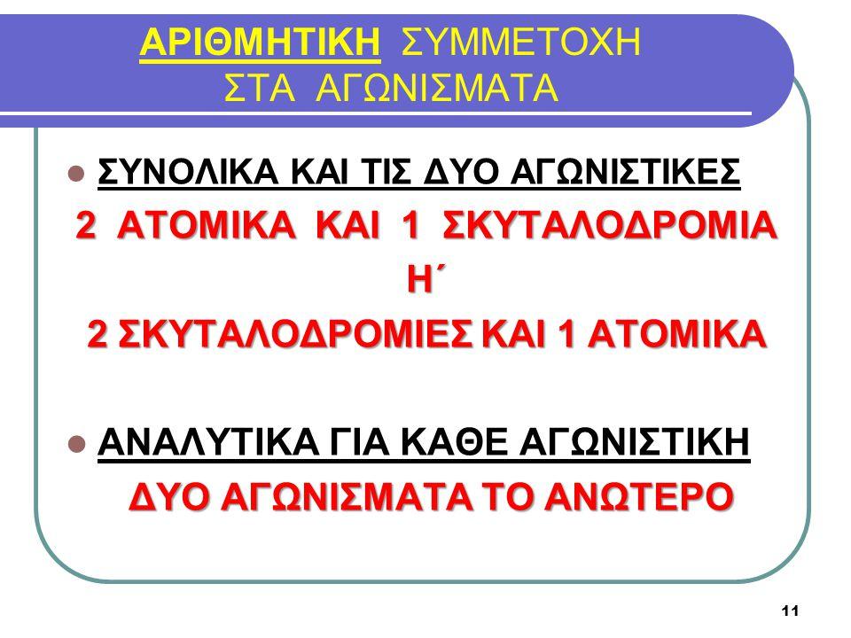 ΑΡΙΘΜΗΤΙΚΗ ΣΥΜΜΕΤΟΧΗ ΣΤΑ ΑΓΩΝΙΣΜΑΤΑ ΣΥΝΟΛΙΚΑ ΚΑΙ ΤΙΣ ΔΥΟ ΑΓΩΝΙΣΤΙΚΕΣ 2 ΑΤΟΜΙΚΑ ΚΑΙ 1 ΣΚΥΤΑΛΟΔΡΟΜΙΑ Η΄ 2 ΣΚΥΤΑΛΟΔΡΟΜΙΕΣ ΚΑΙ 1 ΑΤΟΜΙΚΑ 2 ΣΚΥΤΑΛΟΔΡΟΜΙΕΣ