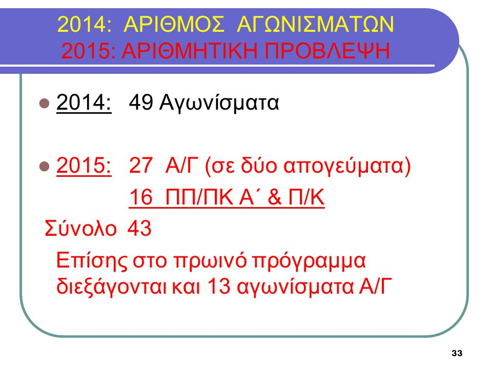 2014: ΑΡΙΘΜΟΣ ΑΓΩΝΙΣΜΑΤΩΝ 2015: ΑΡΙΘΜΗΤΙΚΗ ΠΡΟΒΛΕΨΗ 2014: 49 Αγωνίσματα 2015: 27 Α/Γ (σε δύο απογεύματα) 16 ΠΠ/ΠΚ Α΄ & Π/Κ Σύνολο 43 Επίσης στο πρωινό