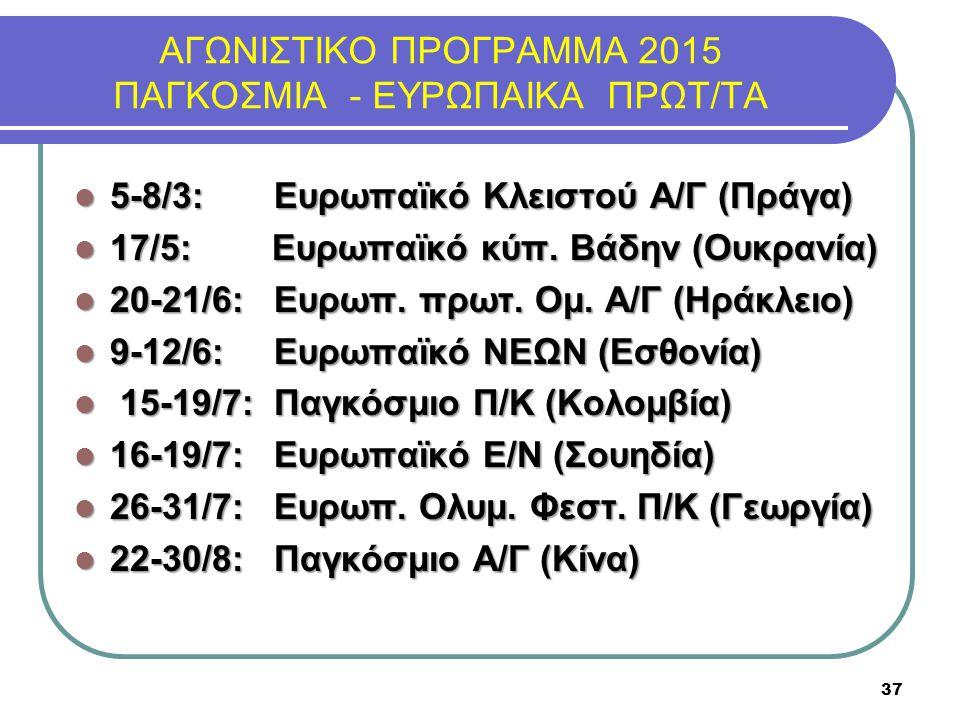 ΑΓΩΝΙΣΤΙΚΟ ΠΡΟΓΡΑΜΜΑ 2015 ΠΑΓΚΟΣΜΙΑ - ΕΥΡΩΠΑΙΚΑ ΠΡΩΤ/ΤΑ 5-8/3: Ευρωπαϊκό Κλειστού Α/Γ (Πράγα) 5-8/3: Ευρωπαϊκό Κλειστού Α/Γ (Πράγα) 17/5: Ευρωπαϊκό κύ