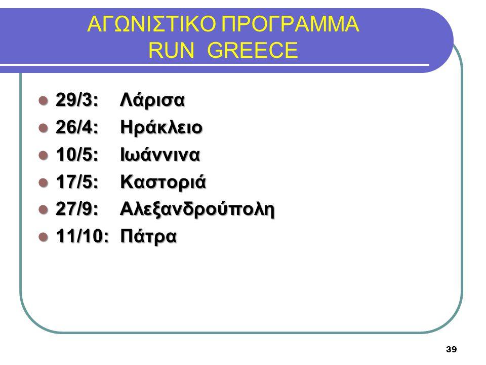 ΑΓΩΝΙΣΤΙΚΟ ΠΡΟΓΡΑΜΜΑ RUN GREECE 29/3: Λάρισα 29/3: Λάρισα 26/4: Ηράκλειο 26/4: Ηράκλειο 10/5: Ιωάννινα 10/5: Ιωάννινα 17/5: Καστοριά 17/5: Καστοριά 27