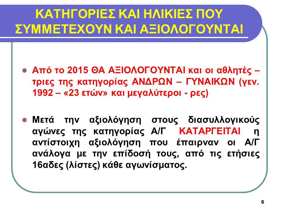 ΑΓΩΝΙΣΤΙΚΟ ΠΡΟΓΡΑΜΜΑ 2015 ΠΑΓΚΟΣΜΙΑ - ΕΥΡΩΠΑΙΚΑ ΠΡΩΤ/ΤΑ 5-8/3: Ευρωπαϊκό Κλειστού Α/Γ (Πράγα) 5-8/3: Ευρωπαϊκό Κλειστού Α/Γ (Πράγα) 17/5: Ευρωπαϊκό κύπ.
