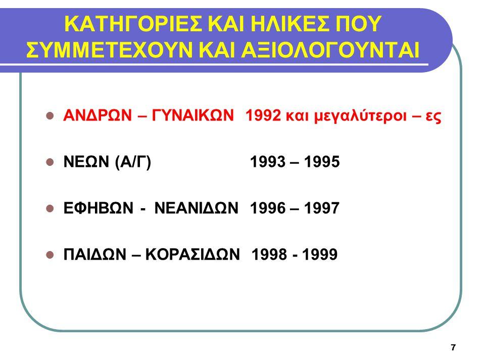 2015 : ΟΜΙΛΟΙ ΔΙΕΞΑΓΩΓΗΣ = 8 2014: ΣΥΝΟΛΙΚΕΣ ΒΑΘΜΟΛΟΓΙΕΣ 1) Αθήνα – Ανατολική Αττική 2.010 2) Θεσσαλία – Ήπειρος – Δυτ.