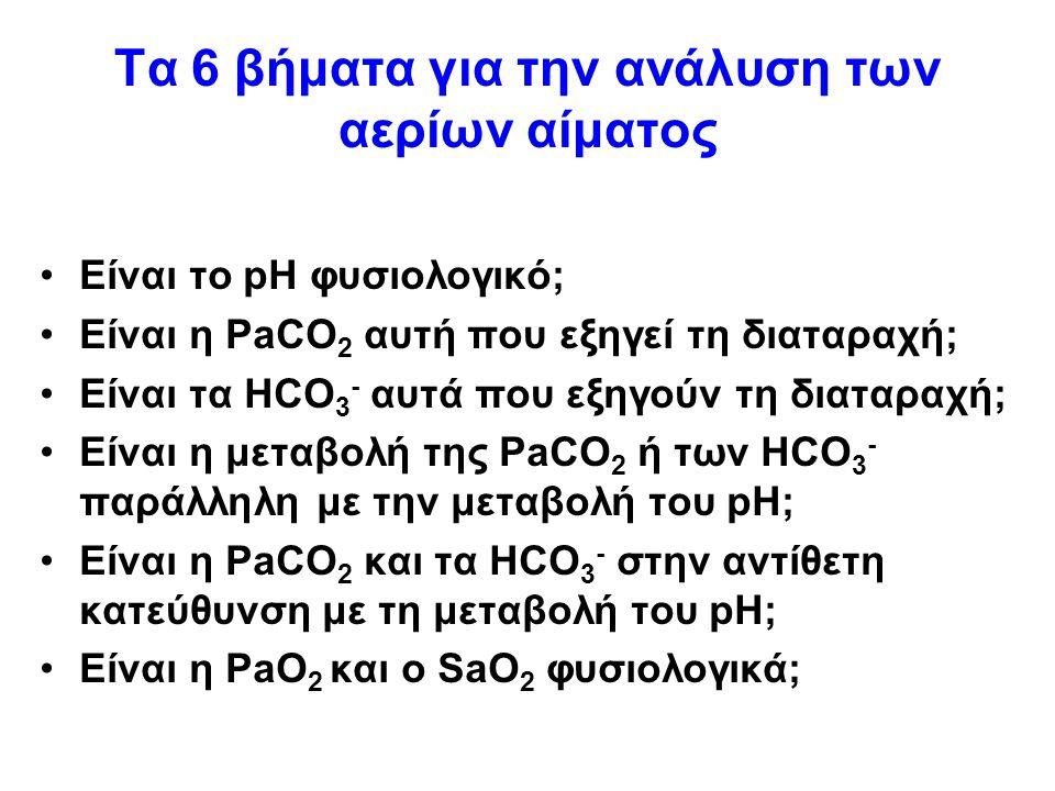 Αλγόριθμος Αν το pH δεν είναι φυσιολογικό υπάρχει οξυαιμία ή αλκαλαιμία –Οξυαιμία <7,35 –Αλκαλαιμία >7,45 Αν το pH δεν είναι φυσιολογικό, η αιτία είναι αναπνευστική ή μεταβολική Αν η PaCO 2 σχετίζεται με τη μεταβολή του pH, τότε το πρόβλημα είναι αναπνευστικό –Οξέωση → υψηλή PaCO 2 –Αλκάλωση → χαμηλή PaCO 2 Αν τα HCO 3 - σχετίζονται με το παθολογικό pH, τότε το πρόβλημα είναι μεταβολικό –Αλκάλωση → υψηλά HCO 3 - –Οξέωση → χαμηλά HCO 3 -
