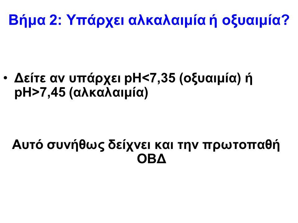 Βήμα 3: Είναι η πρωτοπαθής διαταραχή αναπνευστική ή μεταβολική; Δηλαδή ποια από τις δύο παραμέτρους (PaCO 2 ή HCO 3 - ) εξηγεί την πρωτοπαθή διαταραχή (κατεύθυνση μεταβολής του pH);
