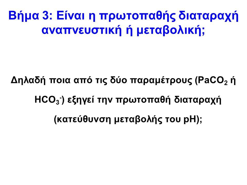 Βήμα 4: Η αντιρρόπηση είναι η αναμενόμενη για την πρωτοπαθή διαταραχή; Οι ομοιοστατικοί μηχανισμοί του οργανισμού προσπαθούν να διατηρήσουν τη σχέση HCO 3 - /PaCO 2 στα φυσιολογικά πλαίσια και έτσι φυσιολογοποιούν το pH
