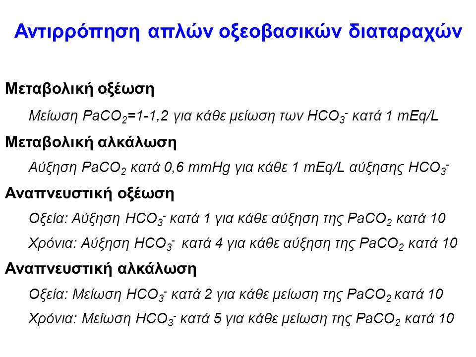 Μεταβολική οξέωση Μείωση PaCO 2 =1-1,2 για κάθε μείωση των HCO 3 - κατά 1 mEq/L Μεταβολική αλκάλωση Αύξηση PaCO 2 κατά 0,6 mmHg για κάθε 1 mEq/L αύξησης HCO 3 - Αναπνευστική οξέωση Οξεία: Αύξηση HCO 3 - κατά 1 για κάθε αύξηση της PaCO 2 κατά 10 Χρόνια: Αύξηση HCO 3 - κατά 4 για κάθε αύξηση της PaCO 2 κατά 10 Αναπνευστική αλκάλωση Οξεία: Μείωση HCO 3 - κατά 2 για κάθε μείωση της PaCO 2 κατά 10 Χρόνια: Μείωση HCO 3 - κατά 5 για κάθε μείωση της PaCO 2 κατά 10 Αντιρρόπηση απλών οξεοβασικών διαταραχών