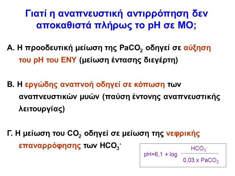 Γιατί η αναπνευστική αντιρρόπηση δεν αποκαθιστά πλήρως το pH σε ΜΟ; Α.