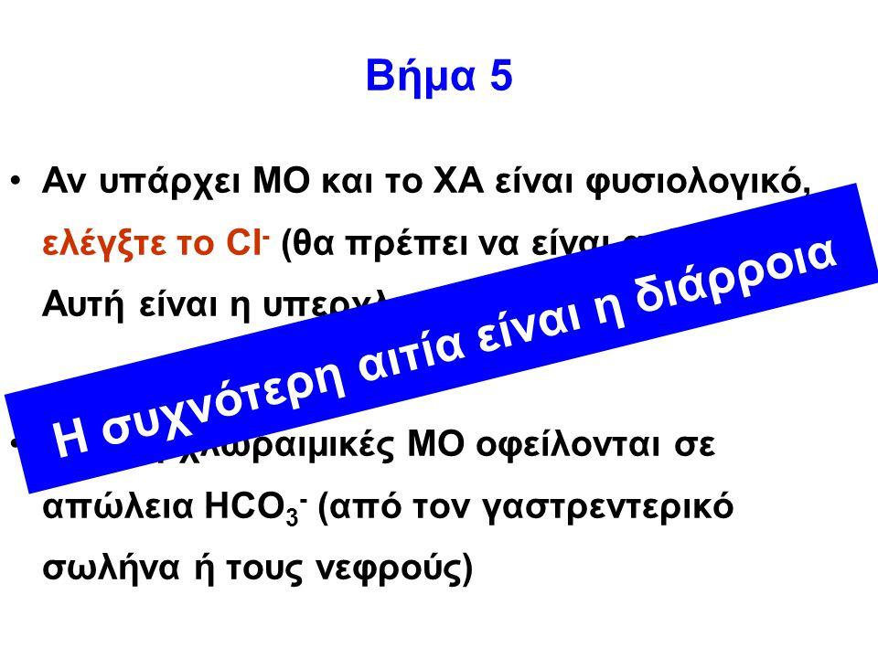 Βήμα 5 Το όργανο απώλειας των HCO 3 - (έντερο ή νεφροί) προκύπτει από τον υπολογισμό του ΧΑ των ούρων XA ούρων=(Na + + K + )-(CI - ) (φ.τ.=-10 έως +10) Αν το αποτέλεσμα έχει αρνητικό πρόσημο τότε το γαστρεντερικό είναι η αιτία, αν έχει θετικό, τότε ευθύνονται οι νεφροί Na + + Κ + < CI - Na + + Κ + > CI - neGUTive neGATive