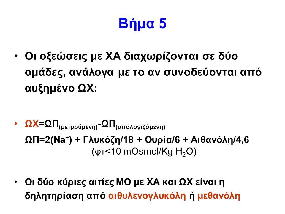 Βήμα 5 Οι οξεώσεις με ΧΑ διαχωρίζονται σε δύο ομάδες, ανάλογα με το αν συνοδεύονται από αυξημένο ΩΧ: ΩΧ=ΩΠ (μετρούμενη) -ΩΠ (υπολογιζόμενη) ΩΠ=2(Na + ) + Γλυκόζη/18 + Ουρία/6 + Αιθανόλη/4,6 (φτ<10 mOsmol/Kg H 2 O) Οι δύο κύριες αιτίες ΜΟ με ΧΑ και ΩΧ είναι η δηλητηρίαση από αιθυλενογλυκόλη ή μεθανόλη
