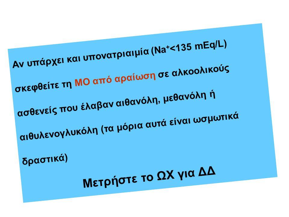 Σε οξεία ΜΟ σε ΜΕΘ τρεις ΟΒΔ πρέπει άμεσα να διερευνηθούν: 1.