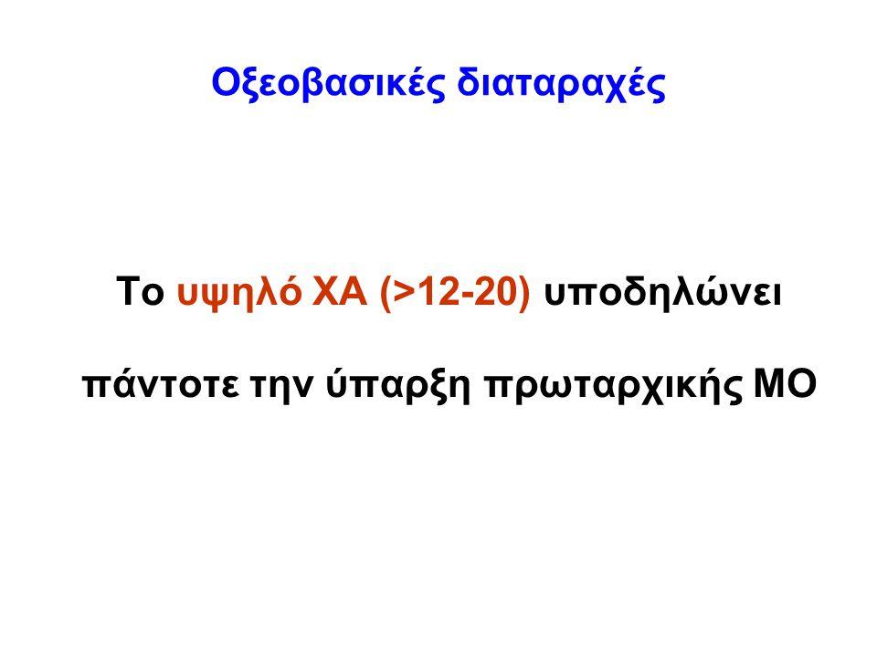 ΧΑ διορθωμένο=(Na + + K + ) – (CI - + HCO 3 - ) – 2 x (Λευκωματίνη) - (0,5 x PO 4 3- ) [gr/dl] [mg/dl] Η τιμή του κατά προσέγγιση πρέπει να είναι ίση με 0 Η χρήση του ΧΑ είχε σε βαριά πάσχοντες ακρίβεια 36%, ενώ η χρήση του διορθωμένου ΧΑ ανέβασε την ακρίβεια στα 96% Kellum, Crit Care 2000; 4: 8-14 Πρόβλημα όμως αποτελεί και η παρουσία των HCO 3 - στη σχέση που δίνει το ΧΑ, τα οποία επηρεάζονται και από μη μεταβολικές διαταραχές, όπως λ.χ.