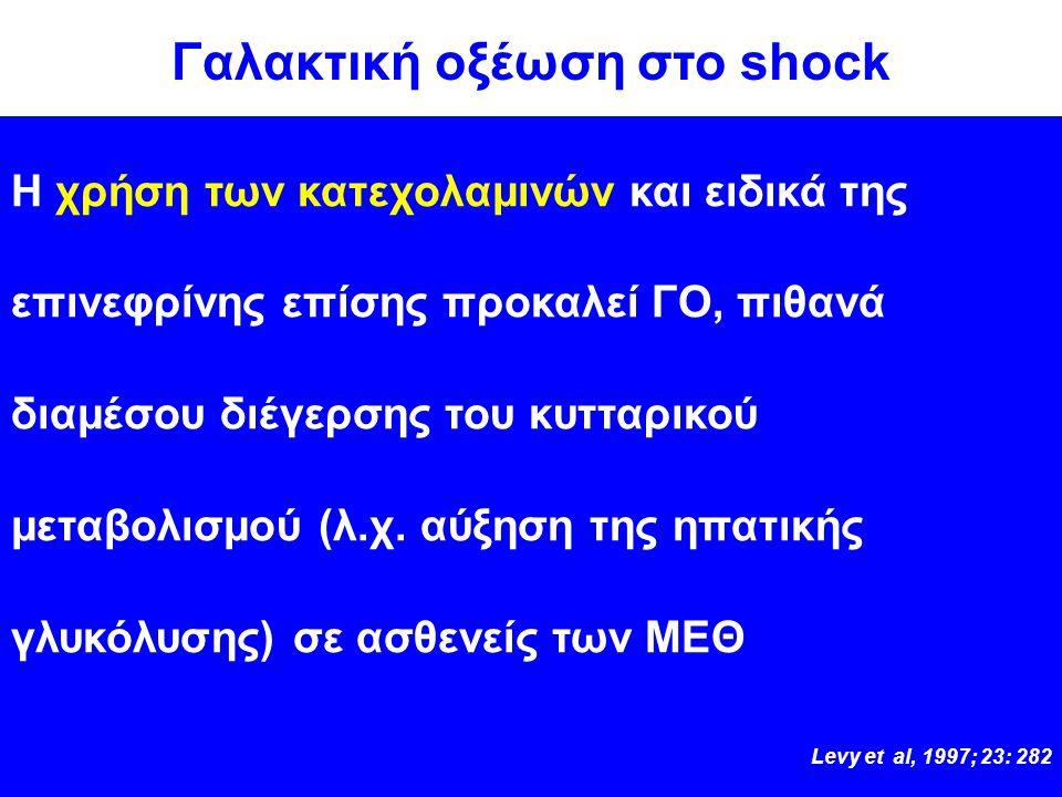 Γαλακτική οξέωση στο shock Σε ιστική υποξία το γαλακτικό παράγεται και απελευθερώνεται από τους μυς και το έντερο Σε σήψη οι μυς μάλλον καταναλώνουν γαλακτικά Bellomo et al, Chest 1996; 110: 198 Chain et al, Crit Care Med 1991; 19: 1552 Οι πνεύμονες μάλλον είναι η πηγή των γαλακτικών στη σήψη, εξ αιτίας οξείας πνευμονικής βλάβης Madias, Kidney Int 1986; 29: 752 Brown et al, 1996; 11: 2 Kellum et al, Chest 1997; 1111: 1301 Backer et al, Am J Resp Crit Care 1997 Πιθανά από μεταβολική δυσλειτουργία των μιτοχονδρίων ενζύμων (η πυροσταφυλική δεϋδρογενάση που είναι υπεύθυνη για την μετακίνηση του πυροσταφυλικού στον κύκλο του Krebs αναστέλλεται από τη δράση της ενδοτοξίνης) Kilpatrick-Smith et al, Shock 1983; 11: 101 Η χρήση των κατεχολαμινών και ειδικά της επινεφρίνης επίσης προκαλεί ΓΟ, πιθανά διαμέσου διέγερσης του κυτταρικού μεταβολισμού (λ.χ.