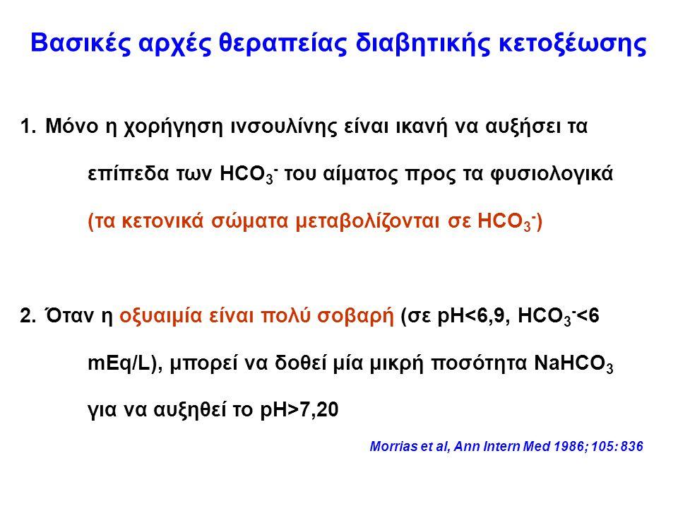 Βασικές αρχές θεραπείας διαβητικής κετοξέωσης 1.Μόνο η χορήγηση ινσουλίνης είναι ικανή να αυξήσει τα επίπεδα των HCO 3 - του αίματος προς τα φυσιολογικά (τα κετονικά σώματα μεταβολίζονται σε HCO 3 - ) 2.Όταν η οξυαιμία είναι πολύ σοβαρή (σε pH 7,20 Morrias et al, Ann Intern Med 1986; 105: 836