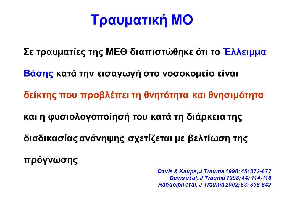 Μεθανόλη Η τοξικότητά της οφείλεται στο μεταβολίτη της (μυρμηκικό οξύ) Ο αποκλεισμός μεταβολισμού της μεθανόλης με φομεπιζόλη (αναστολέας αλκοολικής δεϋδρογενάσης) είναι η καλύτερη αντιμετώπιση Δοσολογία φομεπιζόλης: 1.