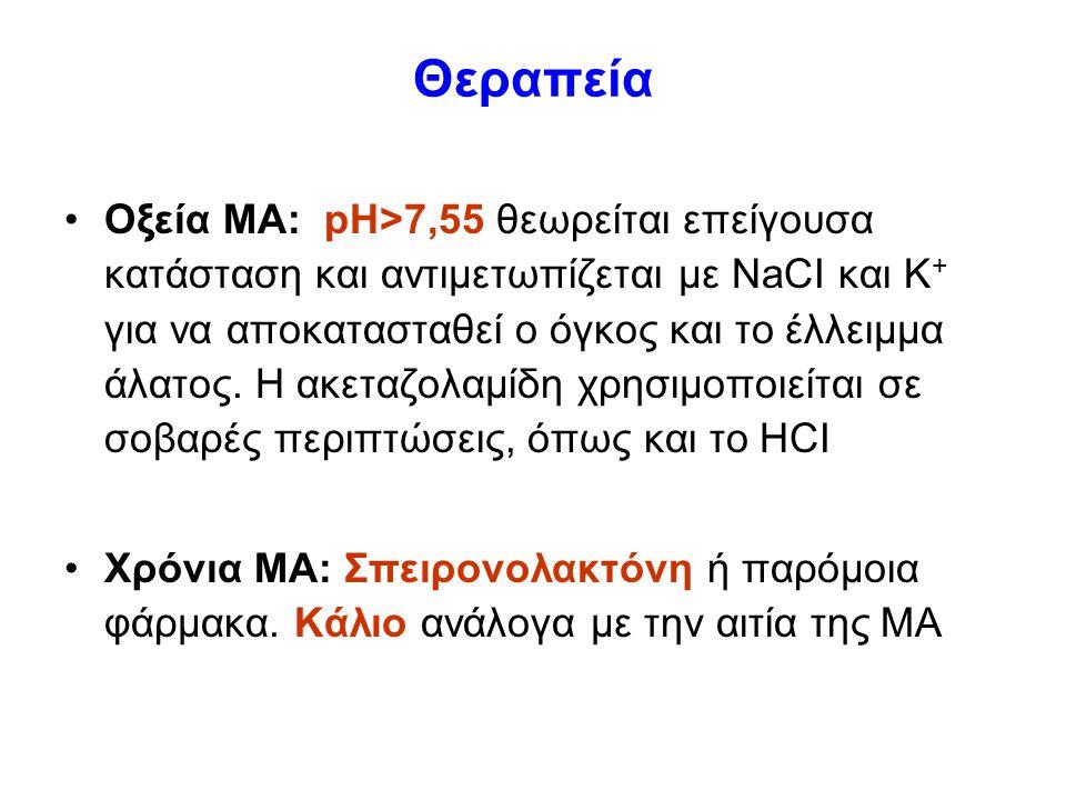Όταν η αλκαλαιμία είναι σοβαρή (HCO 3 - >45 mEq/L) -Βεβαιωθείτε ότι η PaO 2 είναι Ο.Κ.