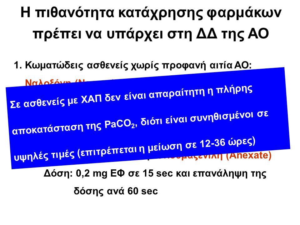 1.Κωματώδεις ασθενείς χωρίς προφανή αιτία ΑΟ: Ναλοξόνη (Narcan) Δόση: 0,2-0,4 mg ΕΦ.