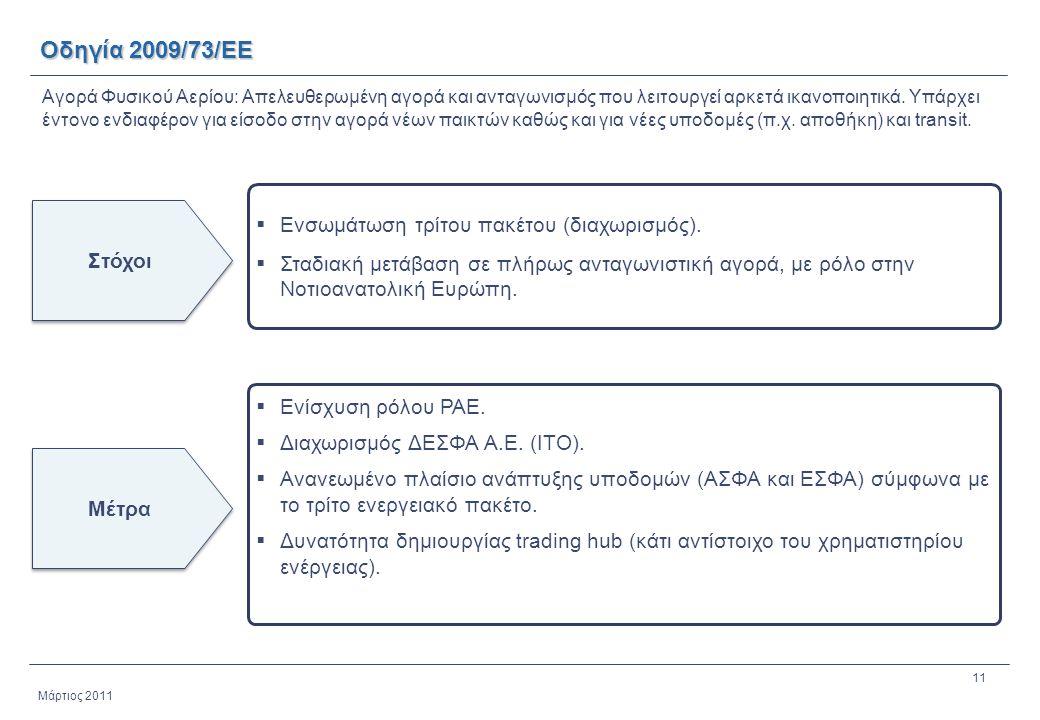 11 Μάρτιος 2011 Οδηγία 2009/73/ΕΕ  Ενσωμάτωση τρίτου πακέτου (διαχωρισμός).  Σταδιακή μετάβαση σε πλήρως ανταγωνιστική αγορά, με ρόλο στην Νοτιοανατ