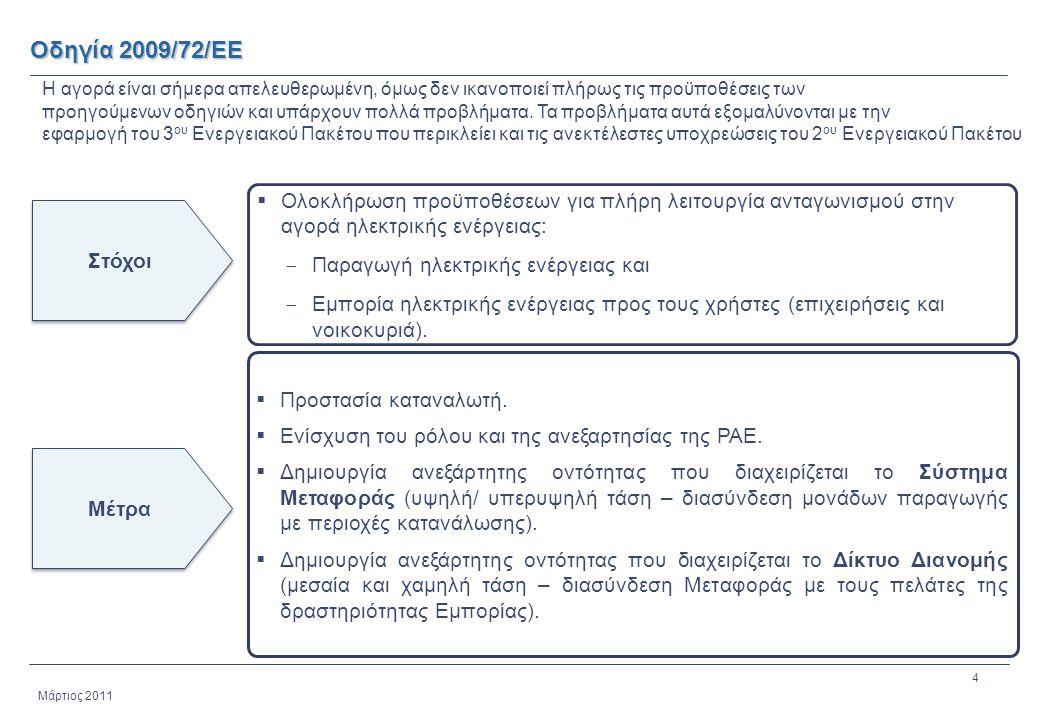 4 Μάρτιος 2011 Οδηγία 2009/72/ΕΕ  Ολοκλήρωση προϋποθέσεων για πλήρη λειτουργία ανταγωνισμού στην αγορά ηλεκτρικής ενέργειας: - Παραγωγή ηλεκτρικής εν