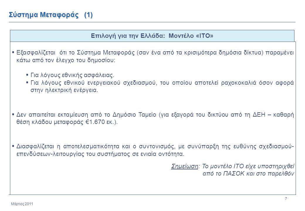 7 Μάρτιος 2011 Επιλογή για την Ελλάδα: Μοντέλο «ΙΤΟ»  Εξασφαλίζεται ότι το Σύστημα Μεταφοράς (σαν ένα από τα κρισιμότερα δημόσια δίκτυα) παραμένει κά
